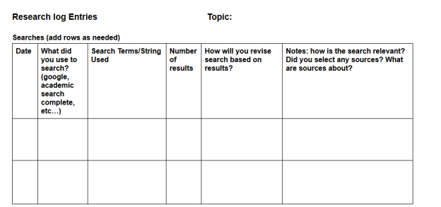 AssignmentWorksheet Research Log – Log Worksheet