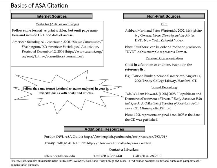 asa citation format Taken from the american sociological association style guide (4th ed, 2010) we highly encourage students who in the text of the paper cite as: (asa 2006.